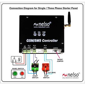 Remote SMS GSM Pump Controller for agriculture
