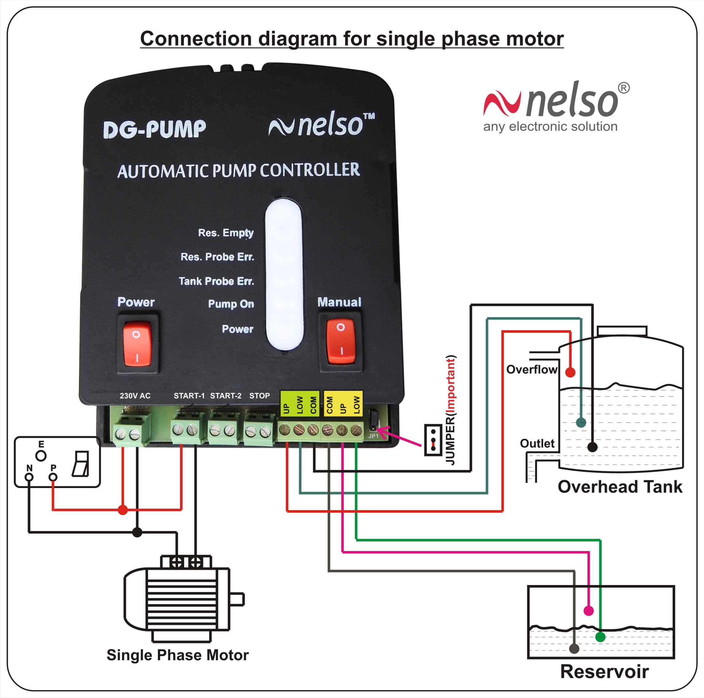 Manufacturer Of Automatic Pump Controller Water Level