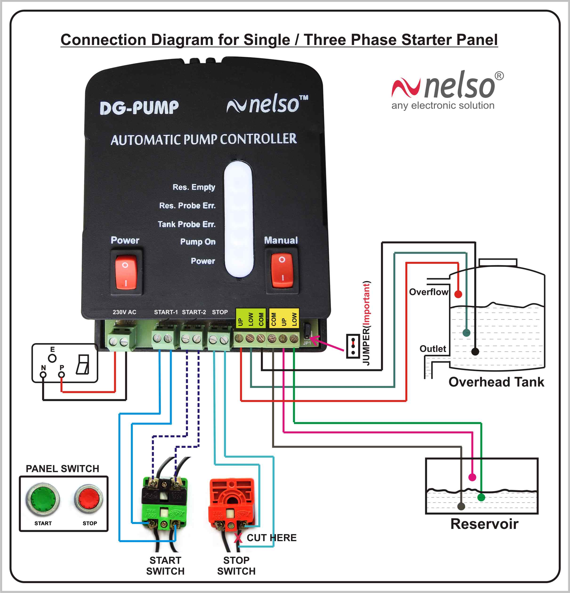 Single/Three phase Pump Controller for any motor on